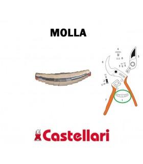 FORBICE PER POTATURA CASTELLARI
